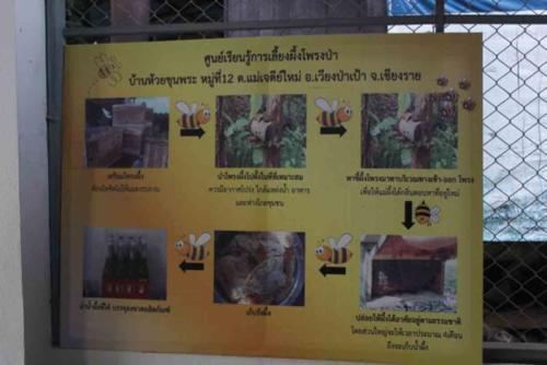 Ban Huay Khun Phra sign